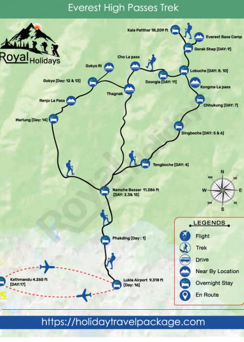 Everest Hight Pass route map